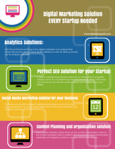 Digital Marketing Solution Startup Needed | Digital Seo Guide