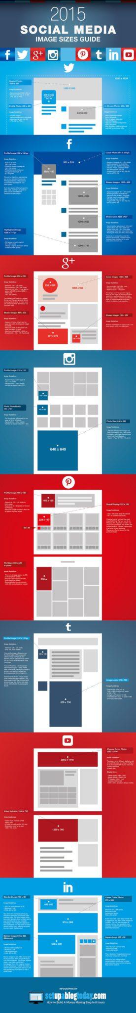 Redes sociales, imagenes, tamaño, Twitter, Facebook, Pinterest,