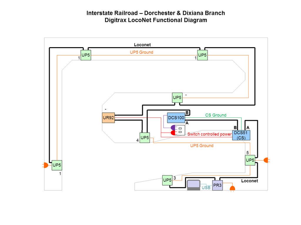 digitrax wiring diagrams schema wiring diagram online digitrax dcc wiring track wiring diagram source dcc model train wiring diagrams digitrax dcc wiring wiring