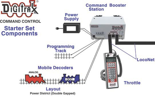 DOC ➤ Diagram Command And Control Wiring Diagrams Ebook