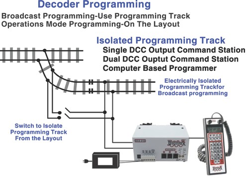 Ho Dcc Track Wiring circuit diagram template