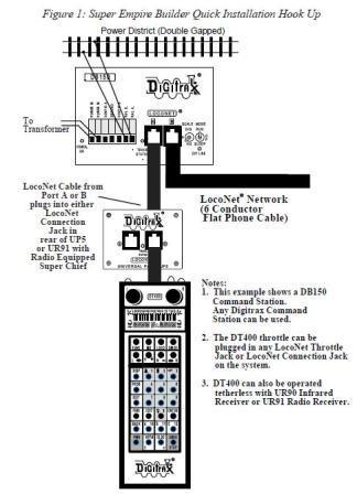 Empire Builder Digitrax Wiring Diagram Online Wiring Diagram