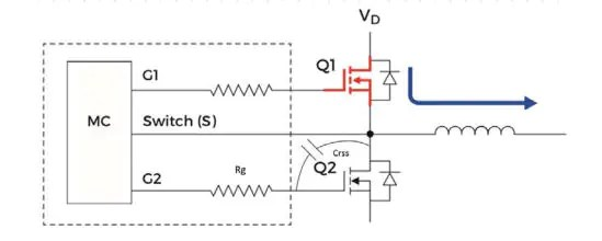 Selecting the Right MOSFETs for Motor Drive Applications Diodes