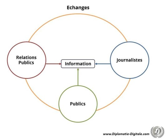 journalistes-citoyens-rp