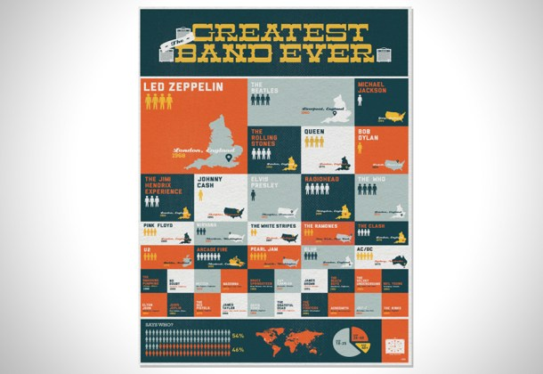 The Greatest Band Ever Print