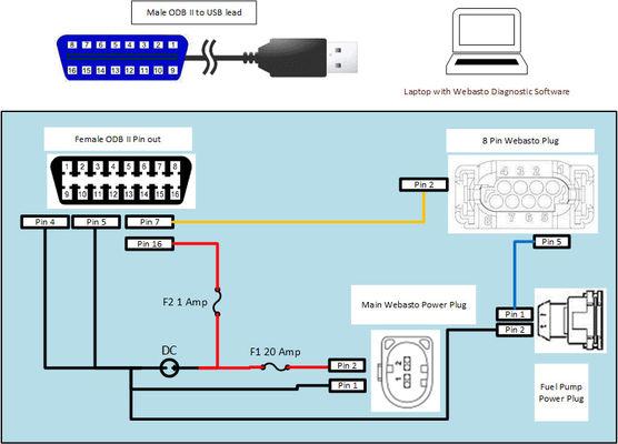 Webasto Heater Wiring Diagram - 5oteduaeoguitarlessonscolumbusinfo \u2022