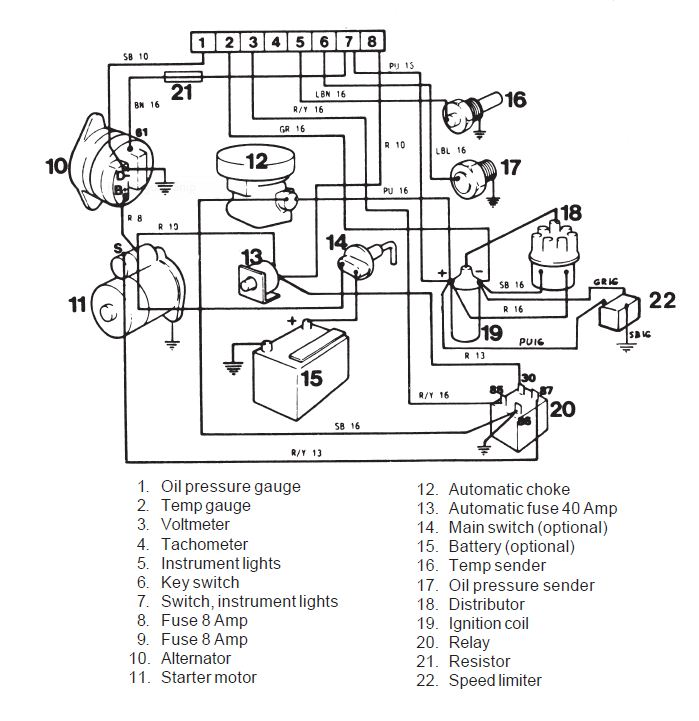 volvo penta md2 wiring diagram