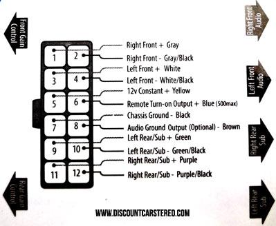 PAC LP7-4 Pro Series 4-Channel Line output converter  Amplifier