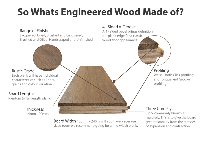 Engineered Wood Flooring A Beginner39s Guide Discount
