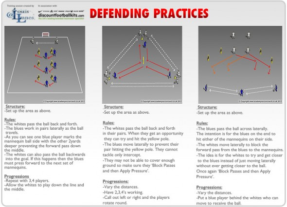Defending Practices Coaching Training Sessions