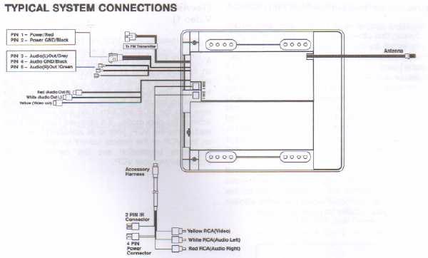 audiovox wiring diagram audiovox prestige car alarm wiring diagram