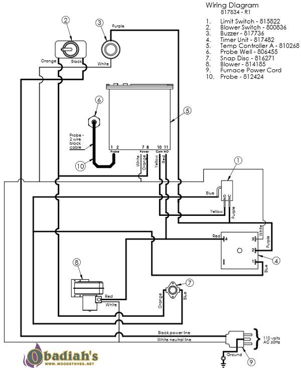Pro Fab Empyre Elite Wood Gasification Boiler at Obadiah\u0027s Woodstoves