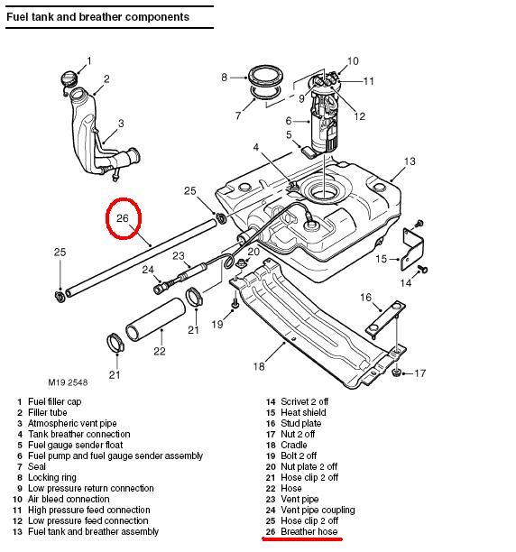 Wiring Diagram 1996 Range Rover Wiring Get Free Image - Auto