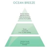 Lampe Berger Ocean Breeze, 500ml
