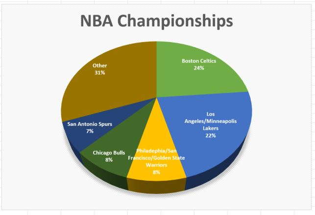 How to Create a Pie Chart in Excel Displayr