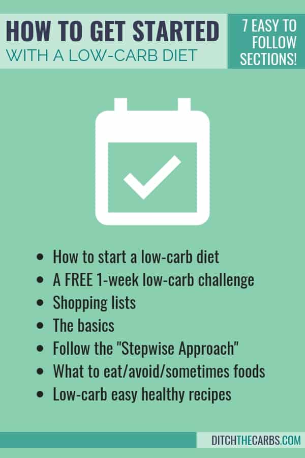 How To Start A Low-Carb Diet? - shopping lists - recipes - plans