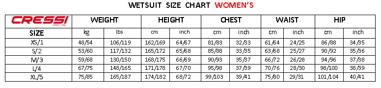 Cressi Playa 25mm Ladies Wetsuit