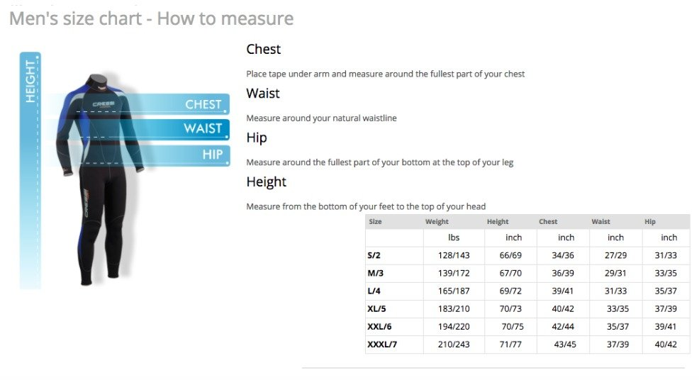 Cressi Tracina 35mm wetsuit is an open cell 35mm neoprene It\u0027s a