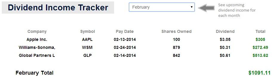 Dividend Income Tracker™ - Dividend Ladder