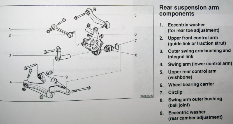 Rear Suspension Rebuild - my experience - pictures - very long by