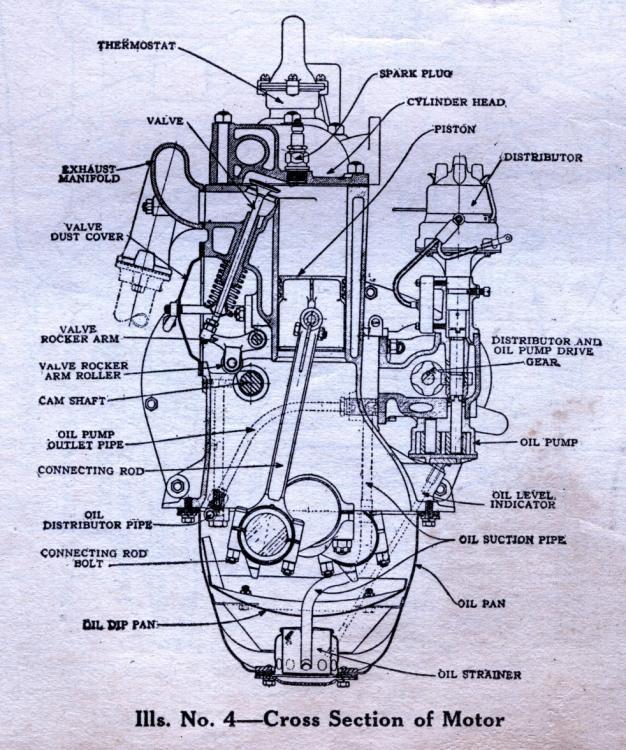 f12 magneto wiring schematic
