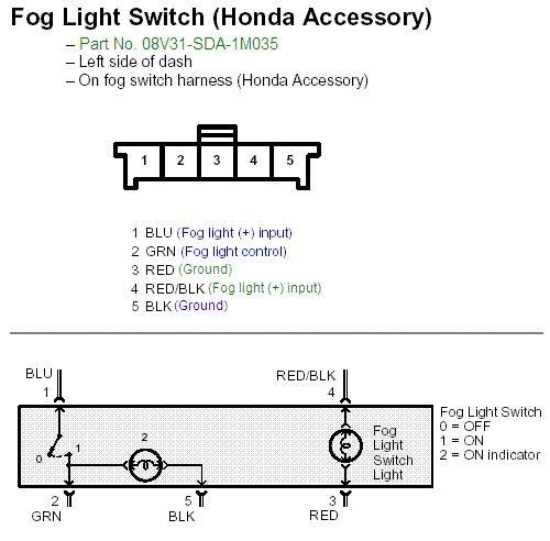 Independent Fog Light Wiring Diagram With Switch Wiring Diagram
