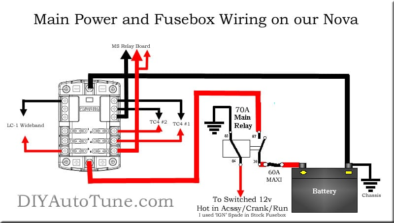 Fuse Box Circuit - Wiring Diagram Progresif
