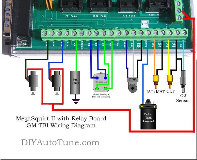 gm tbi iac wiring diagram