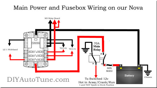 Fuse Box Wiring Diagram - Yvvoxuuessiew \u2022