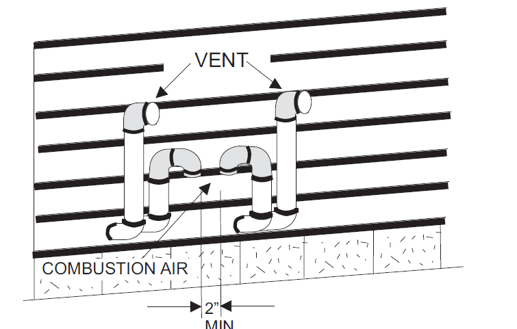 Questions About Intake And Exhaust Pipes For 95% Furnace