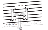 Questions About Intake And Exhaust Pipes For 95% Furnace ...