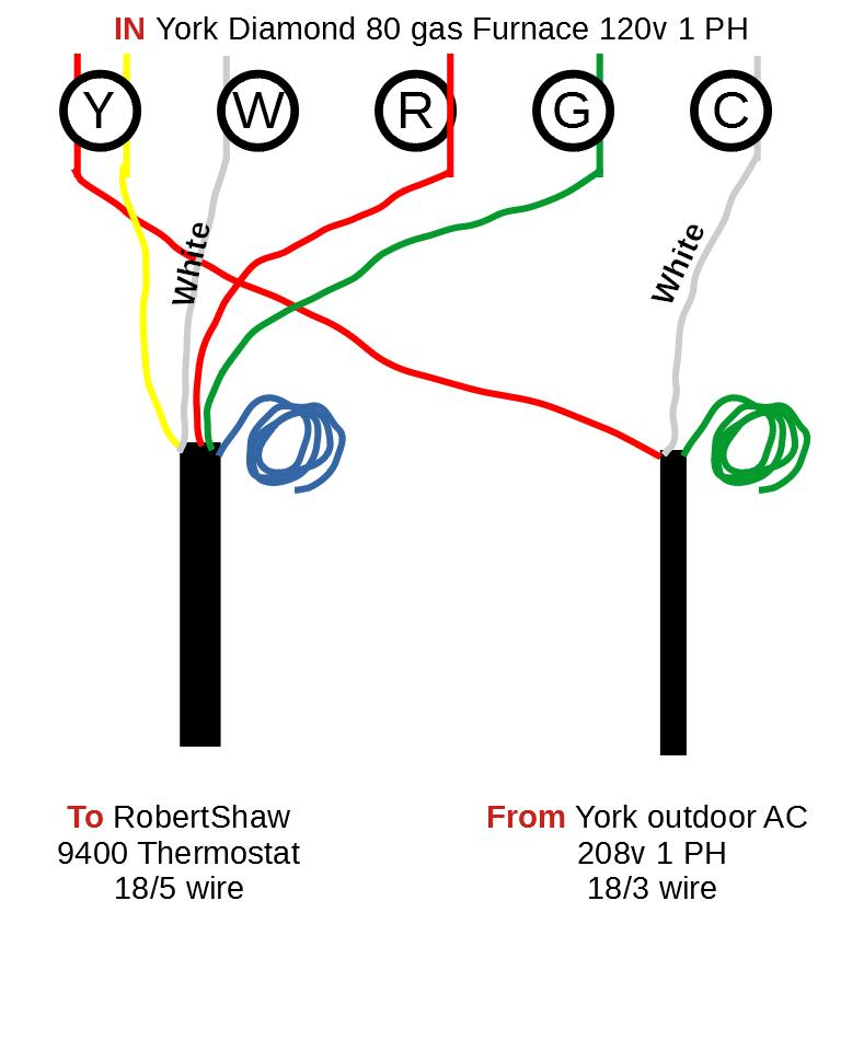 York Furnace Wiring Diagram Basic - Fusebox and Wiring Diagram circuit-rear  - circuit-rear.coroangelo.it | Hvac Thermostat Wiring Hangers |  | diagram database - coroangelo.it