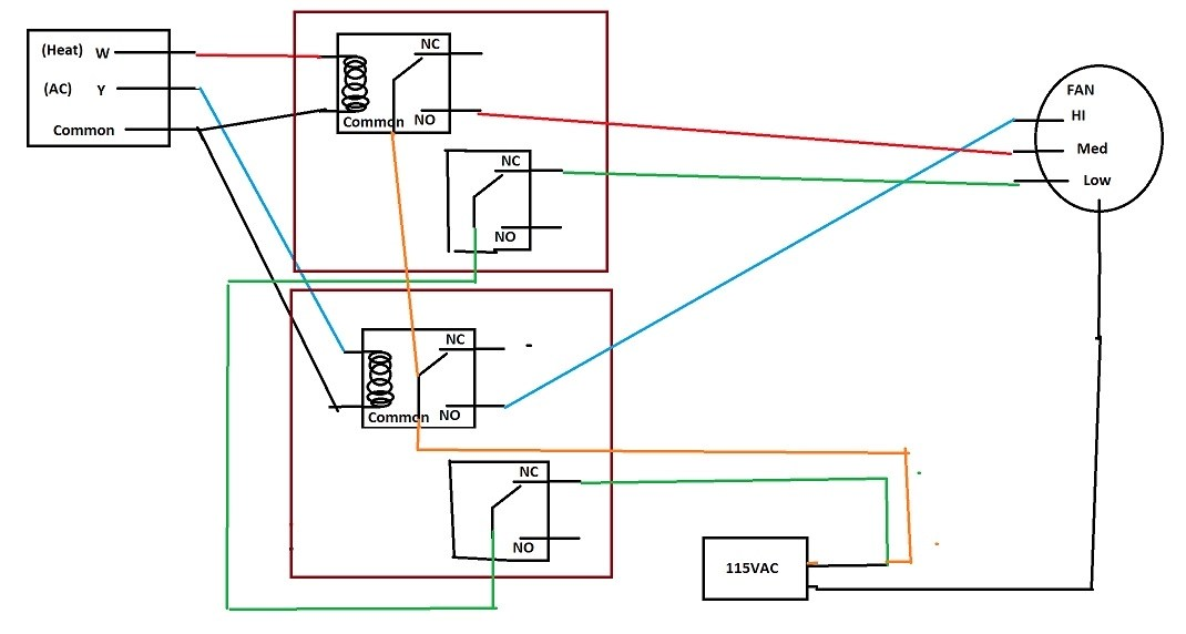 Wiring Diagram For Intertherm Furnace Wiring Diagram