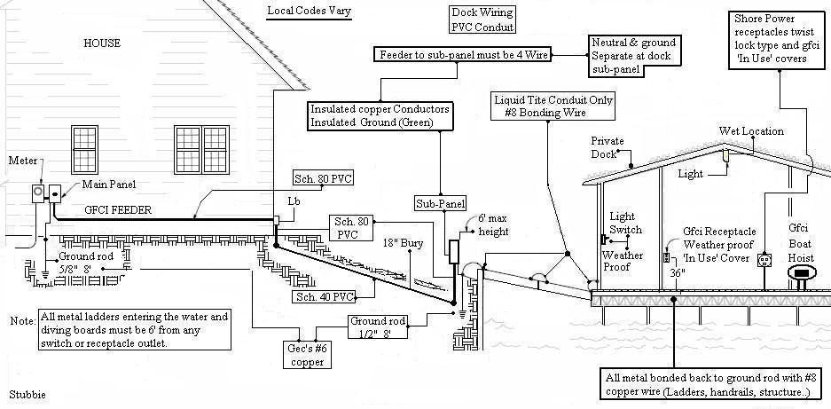Boat Dock Wiring Diagram Wiring Diagram 2019