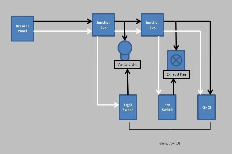 Gfci Wiring Bathroom - Wiring Diagrams