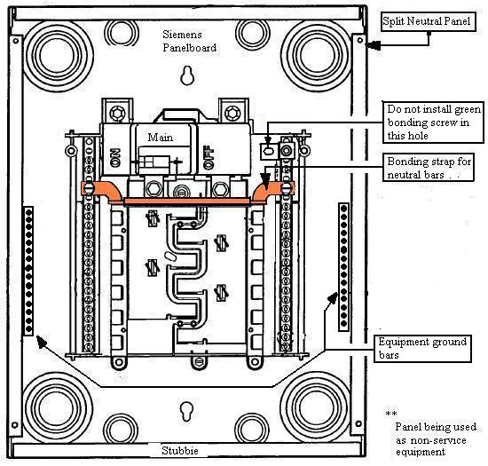 how to wire a load center diagram