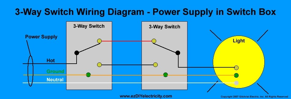 How to wire a 3-way switch This is tied for the clearest and - electric motor repair sample resume