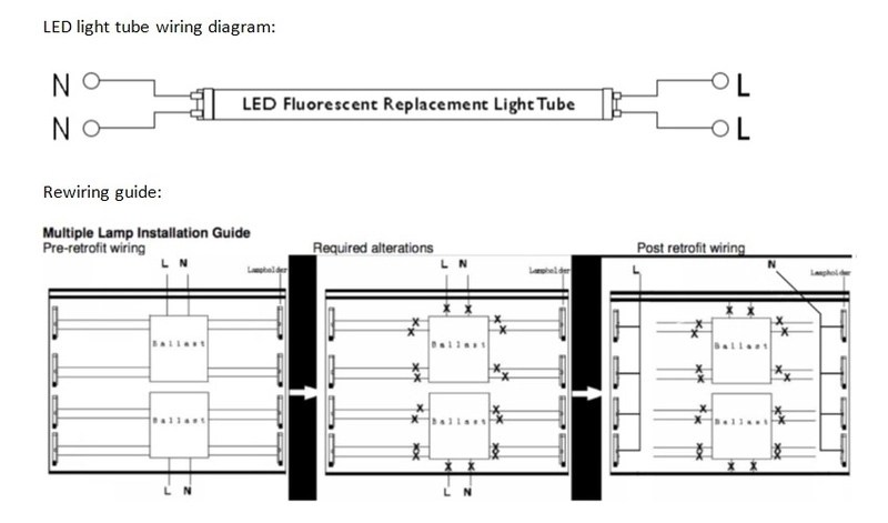 Tombstone Fluorescent Lights Wiring Diagram - Wiring Diagrams Simple