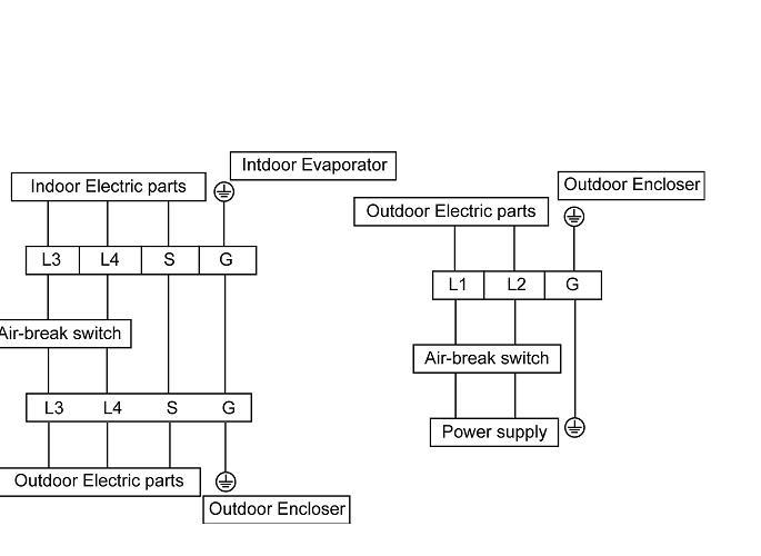 Mini Split Ac Wiring - Wiring Diagram Online