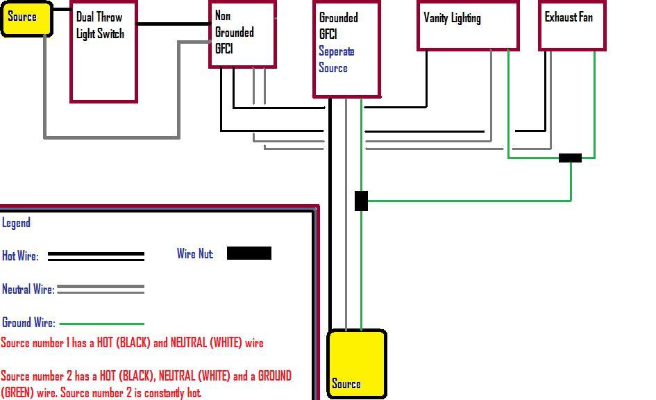 Bathroom Wiring Diagram Older - Wwwcaseistore \u2022