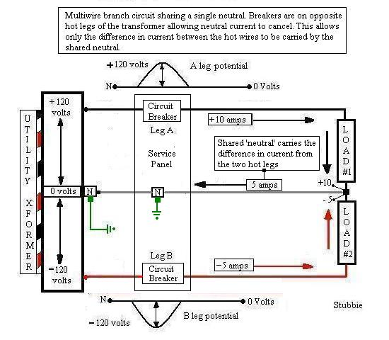 Would 277v Lighting Circuit Be Considered MWBC - Electrical - Page 2