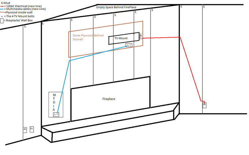 installing tv above fireplace wiring