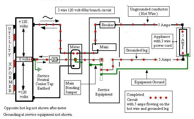 electrical circuit ground