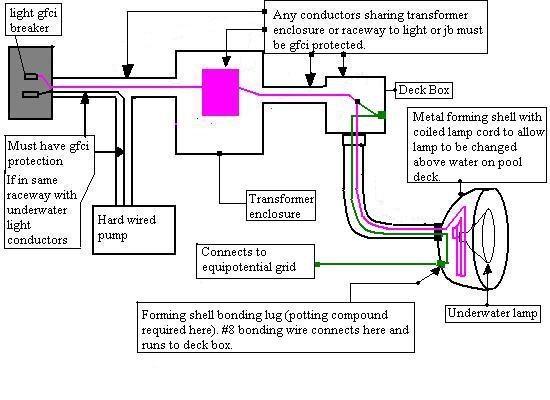 480v Gfci Wire Diagram Schematic Diagram Electronic Schematic Diagram