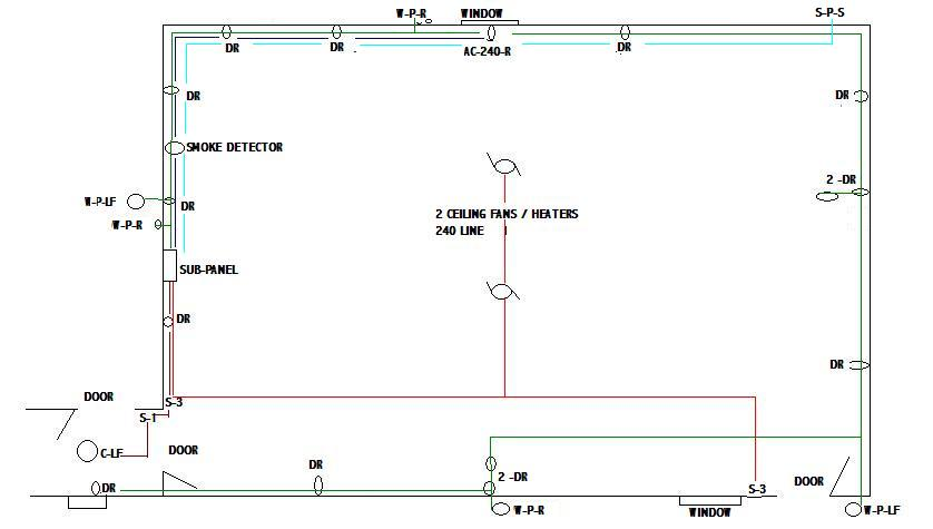 Wiring Diagram Power Of A Room Wiring Schematic Diagram