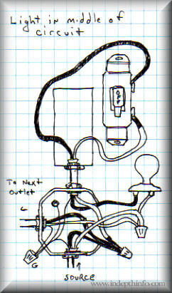 how to do house wiring diagram