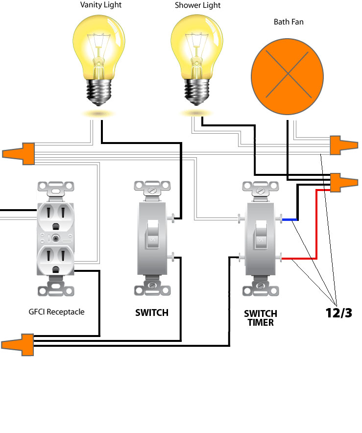 Bathroom Wiring Electronic Schematics collections