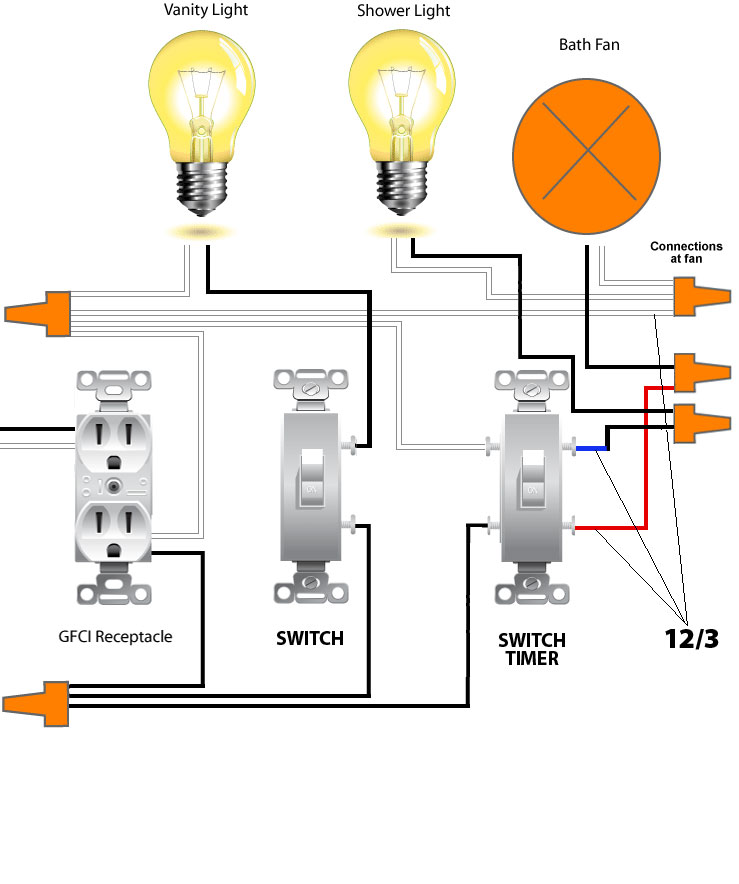 Basic Bathroom Wiring Diagram Electronic Schematics collections
