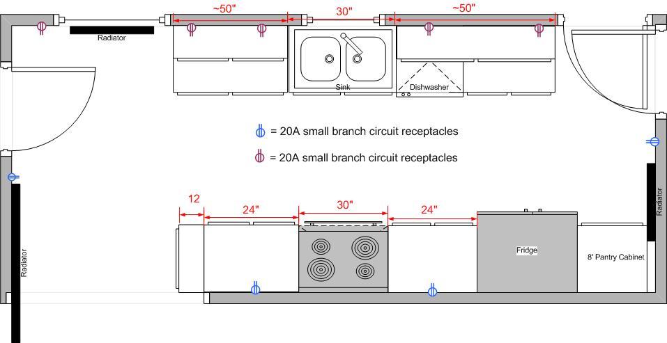 wiring kitchen receptacles ontario