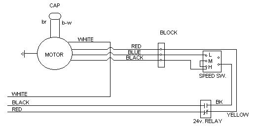 Wire Condenser Fan Motor Wiring Diagrams Besides Furnace Blower